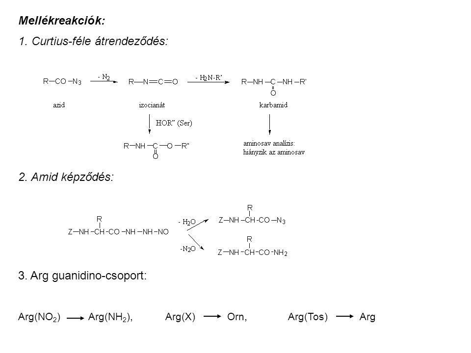 Mellékreakciók: 1. Curtius-féle átrendeződés: 2. Amid képződés: 3. Arg guanidino-csoport: Arg(NO 2 ) Arg(NH 2 ), Arg(X) Orn, Arg(Tos) Arg