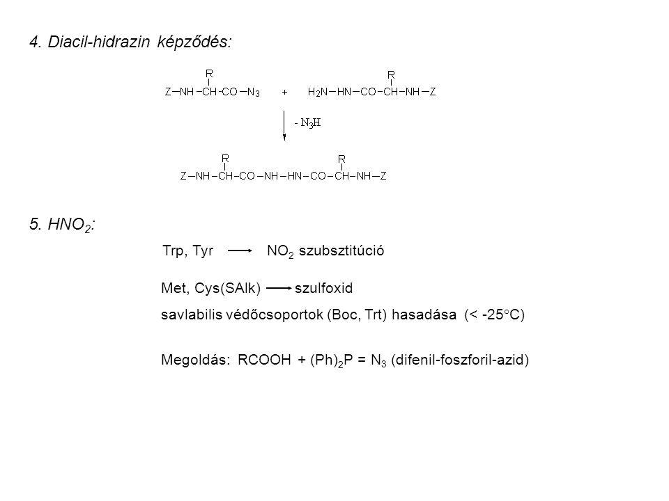 4. Diacil-hidrazin képződés: 5. HNO 2 : Trp, Tyr NO 2 szubsztitúció Met, Cys(SAlk)szulfoxid savlabilis védőcsoportok (Boc, Trt) hasadása (< -25°C) Meg