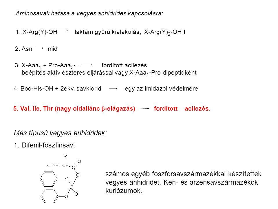 Aminosavak hatása a vegyes anhidrides kapcsolásra: 1. X-Arg(Y)-OH laktám gyűrű kialakulás, X-Arg(Y) 2 -OH ! 2. Asn imid 3. X-Aaa 1 + Pro-Aaa 3 -... fo