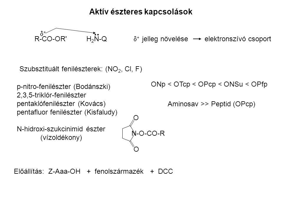 Aktív észteres kapcsolások R-CO-OR' H 2 N-Q ..   jelleg növelése elektronszívó csoport Szubsztituált fenilészterek: (NO 2, Cl, F) p-nitro-feni