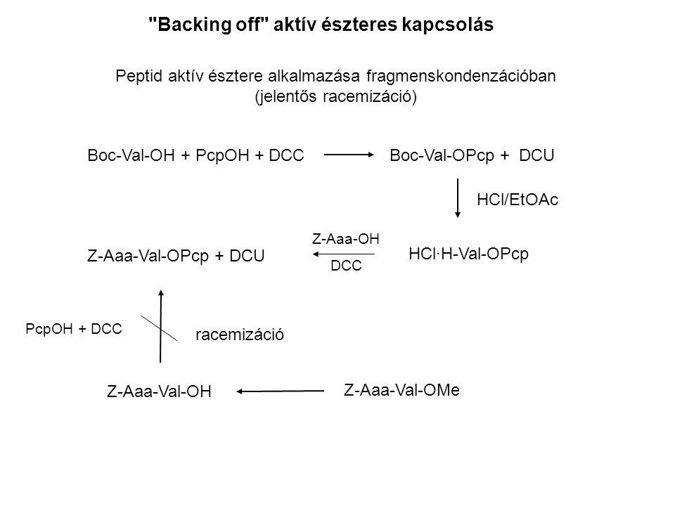 Backing off aktív észteres kapcsolás Peptid aktív észtere alkalmazása fragmenskondenzációban (jelentős racemizáció) Boc-Val-OH + PcpOH + DCC Boc-Val-OPcp + DCU HCl/EtOAc HCl·H-Val-OPcp Z-Aaa-OH DCC Z-Aaa-Val-OPcp + DCU Z-Aaa-Val-OH PcpOH + DCC Z-Aaa-Val-OMe racemizáció
