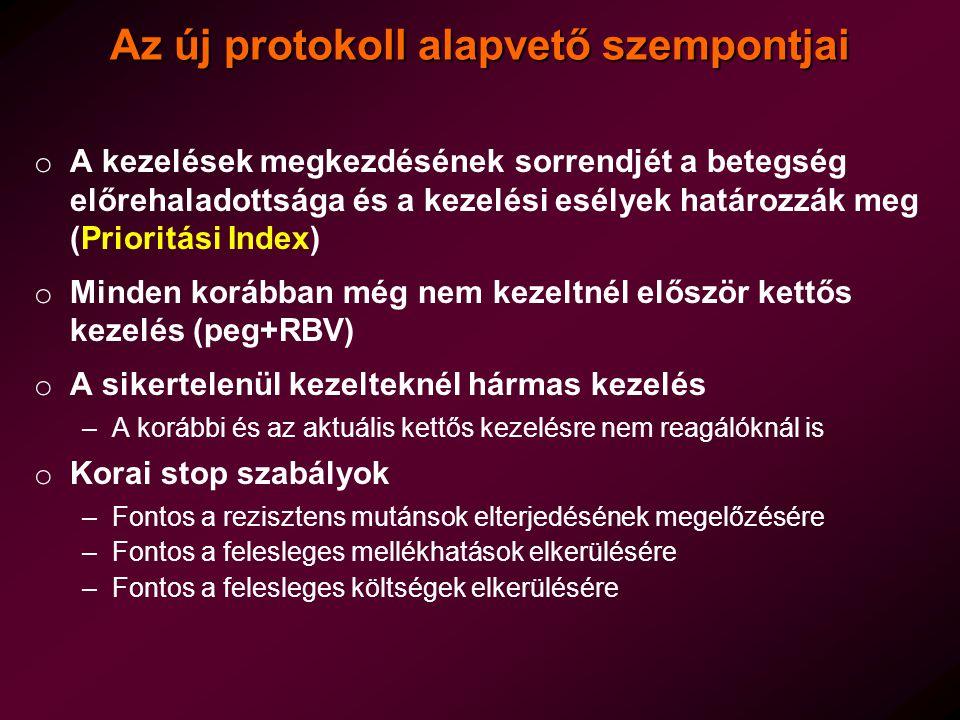 Az új protokoll alapvető szempontjai o A kezelések megkezdésének sorrendjét a betegség előrehaladottsága és a kezelési esélyek határozzák meg (Prioritási Index) o Minden korábban még nem kezeltnél először kettős kezelés (peg+RBV) o A sikertelenül kezelteknél hármas kezelés –A korábbi és az aktuális kettős kezelésre nem reagálóknál is o Korai stop szabályok –Fontos a rezisztens mutánsok elterjedésének megelőzésére –Fontos a felesleges mellékhatások elkerülésére –Fontos a felesleges költségek elkerülésére
