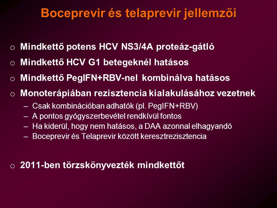 Boceprevir és telaprevir jellemzői o Mindkettő potens HCV NS3/4A proteáz-gátló o Mindkettő HCV G1 betegeknél hatásos o Mindkettő PegIFN+RBV-nel kombinálva hatásos o Monoterápiában rezisztencia kialakulásához vezetnek –Csak kombinációban adhatók (pl.