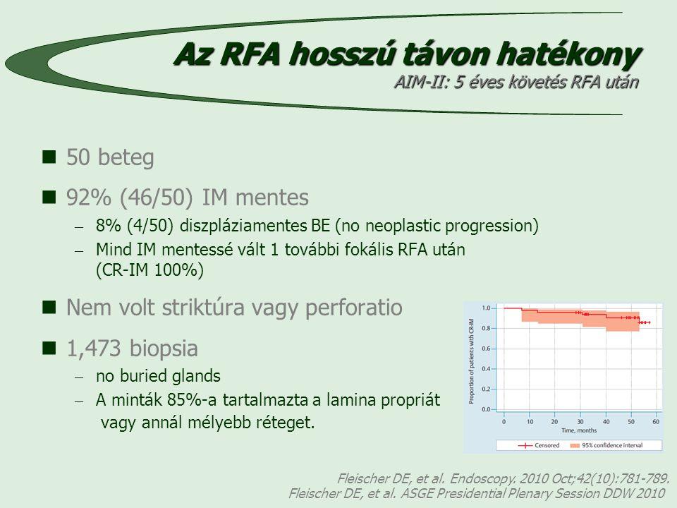 Az RFA hosszú távon hatékony AIM-II: 5 éves követés RFA után 50 beteg 92% (46/50) IM mentes – 8% (4/50) diszpláziamentes BE (no neoplastic progression) – Mind IM mentessé vált 1 további fokális RFA után (CR-IM 100%) Nem volt striktúra vagy perforatio 1,473 biopsia – no buried glands – A minták 85%-a tartalmazta a lamina propriát vagy annál mélyebb réteget.