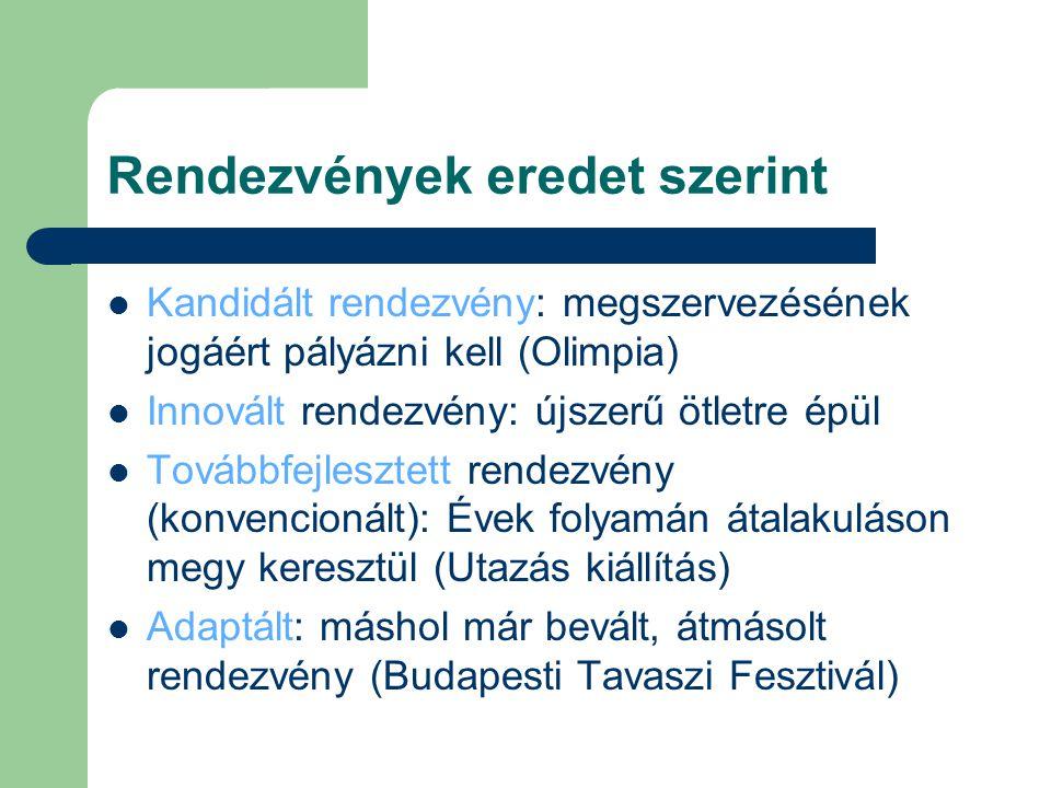 Rendezvények eredet szerint Kandidált rendezvény: megszervezésének jogáért pályázni kell (Olimpia) Innovált rendezvény: újszerű ötletre épül Továbbfejlesztett rendezvény (konvencionált): Évek folyamán átalakuláson megy keresztül (Utazás kiállítás) Adaptált: máshol már bevált, átmásolt rendezvény (Budapesti Tavaszi Fesztivál)