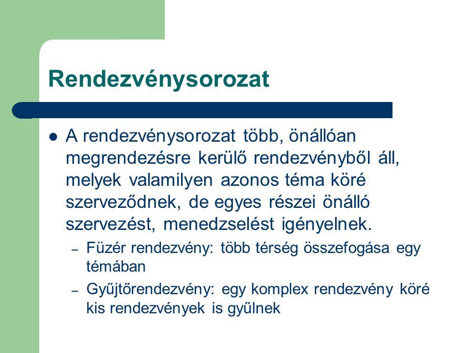 Konferenciák témája 2000.évben Magyarországon Orvostudomány Építészek Természettudomány és egyéb tudományok Gazdálkodás és fejlesztés Mesterségek ( mérnökök) Vendéglátás és turizmus Számítástechnika, informatika