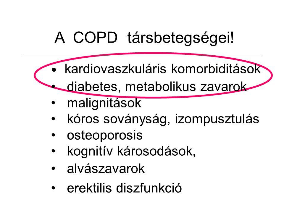 A COPD társbetegségei! kardiovaszkuláris komorbiditások diabetes, metabolikus zavarok malignitások kóros soványság, izompusztulás osteoporosis kognití