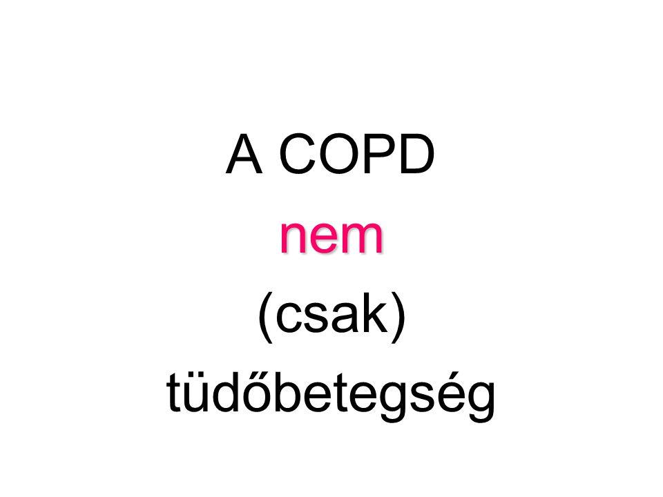 A COPDnem (csak) tüdőbetegség