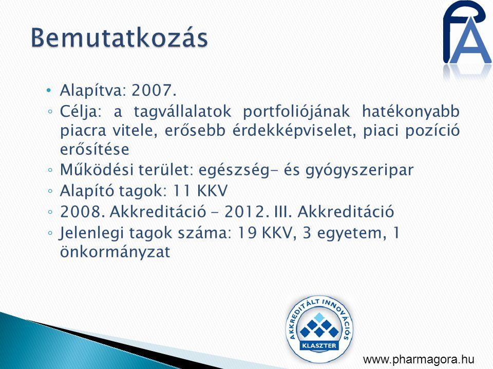 Alapítva: 2007.