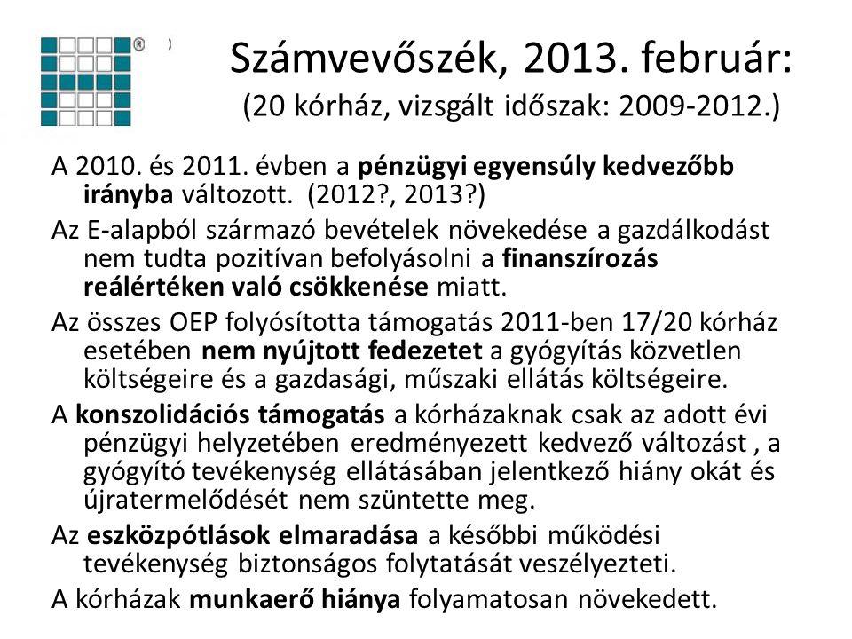 Számvevőszék, 2013. február: (20 kórház, vizsgált időszak: 2009-2012.) A 2010. és 2011. évben a pénzügyi egyensúly kedvezőbb irányba változott. (2012?