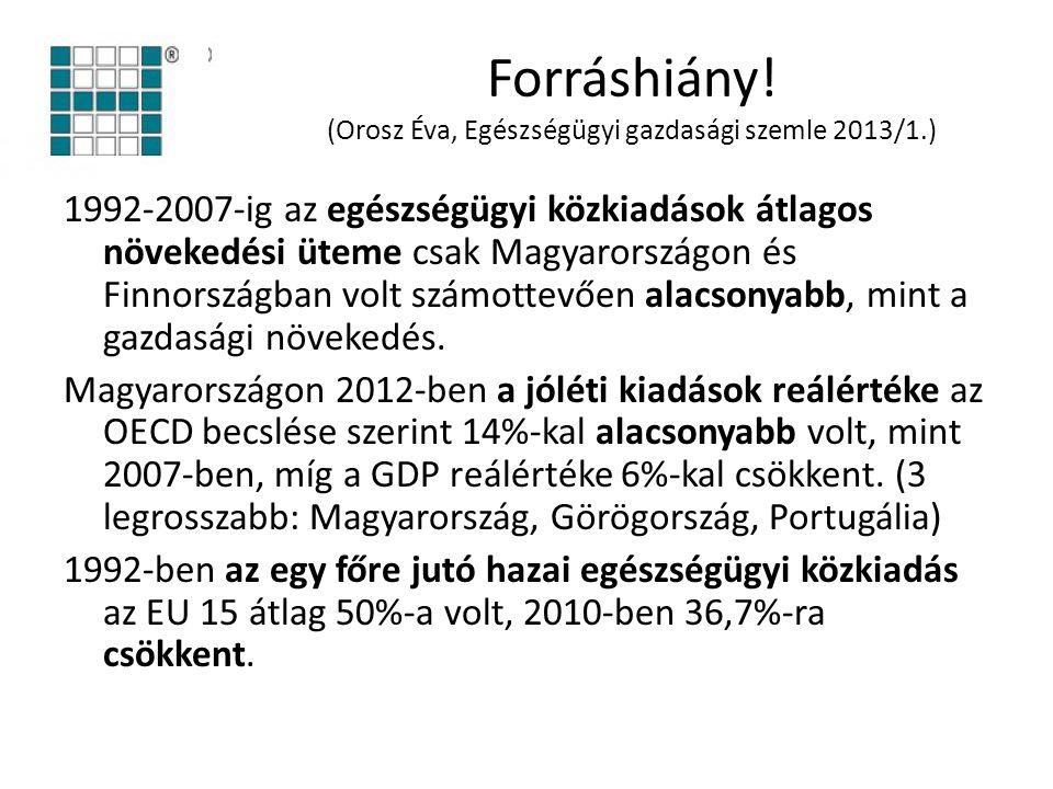 Forráshiány! (Orosz Éva, Egészségügyi gazdasági szemle 2013/1.) 1992-2007-ig az egészségügyi közkiadások átlagos növekedési üteme csak Magyarországon