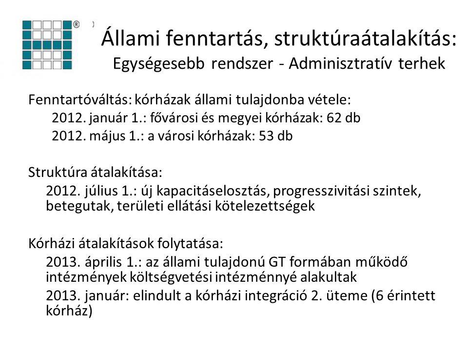 Fenntartóváltás: kórházak állami tulajdonba vétele: 2012. január 1.: fővárosi és megyei kórházak: 62 db 2012. május 1.: a városi kórházak: 53 db Struk