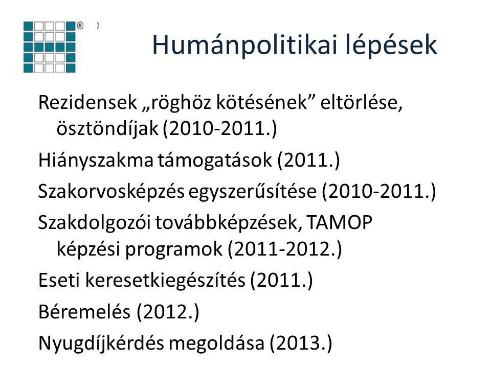 """Humánpolitikai lépések Rezidensek """"röghöz kötésének"""" eltörlése, ösztöndíjak (2010-2011.) Hiányszakma támogatások (2011.) Szakorvosképzés egyszerűsítés"""