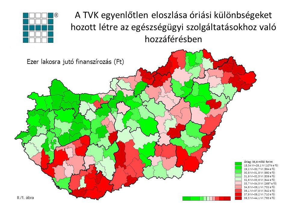 A TVK egyenlőtlen eloszlása óriási különbségeket hozott létre az egészségügyi szolgáltatásokhoz való hozzáférésben Átlag: 33,6 millió forint 18,34 M–2