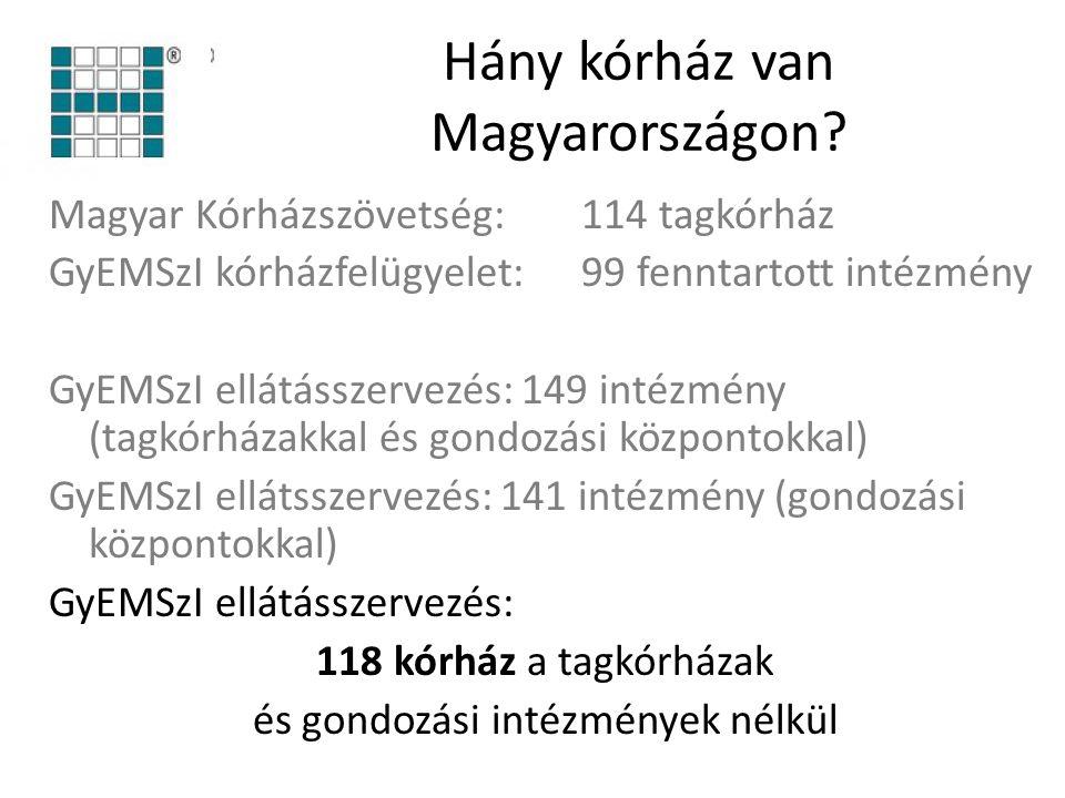 Hány kórház van Magyarországon? Magyar Kórházszövetség: 114 tagkórház GyEMSzI kórházfelügyelet:99 fenntartott intézmény GyEMSzI ellátásszervezés: 149