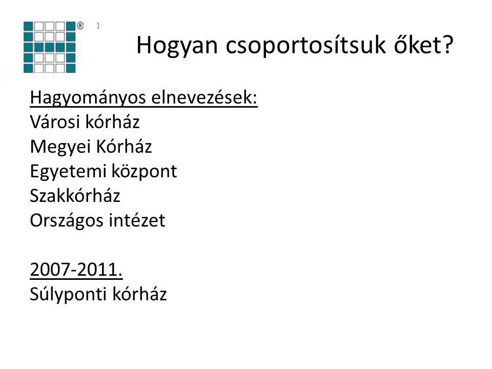 Fenntartóváltás: kórházak állami tulajdonba vétele: 2012.