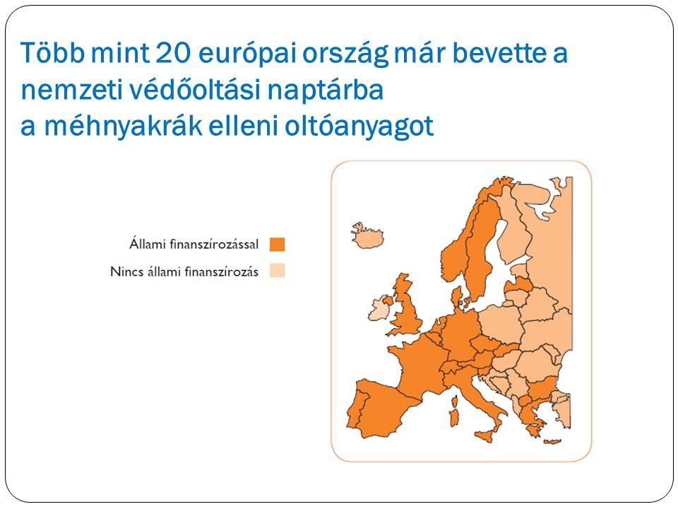 Több mint 20 európai ország már bevette a nemzeti védőoltási naptárba a méhnyakrák elleni oltóanyagot