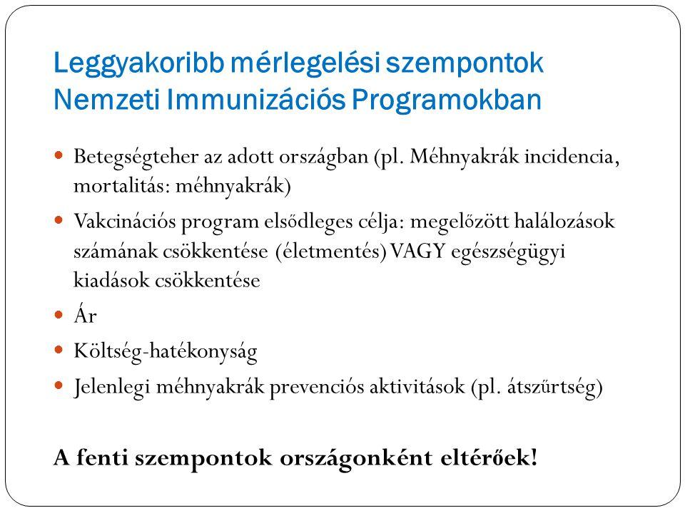 Leggyakoribb mérlegelési szempontok Nemzeti Immunizációs Programokban Betegségteher az adott országban (pl. Méhnyakrák incidencia, mortalitás: méhnyak
