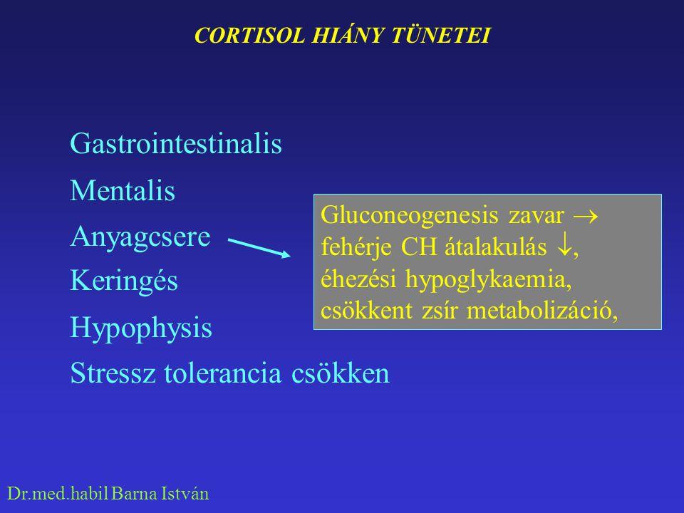 Dr.med.habil Barna István CORTISOL HIÁNY TÜNETEI Gastrointestinalis Mentalis Anyagcsere Keringés Hypophysis Stressz tolerancia csökken Hypotonia