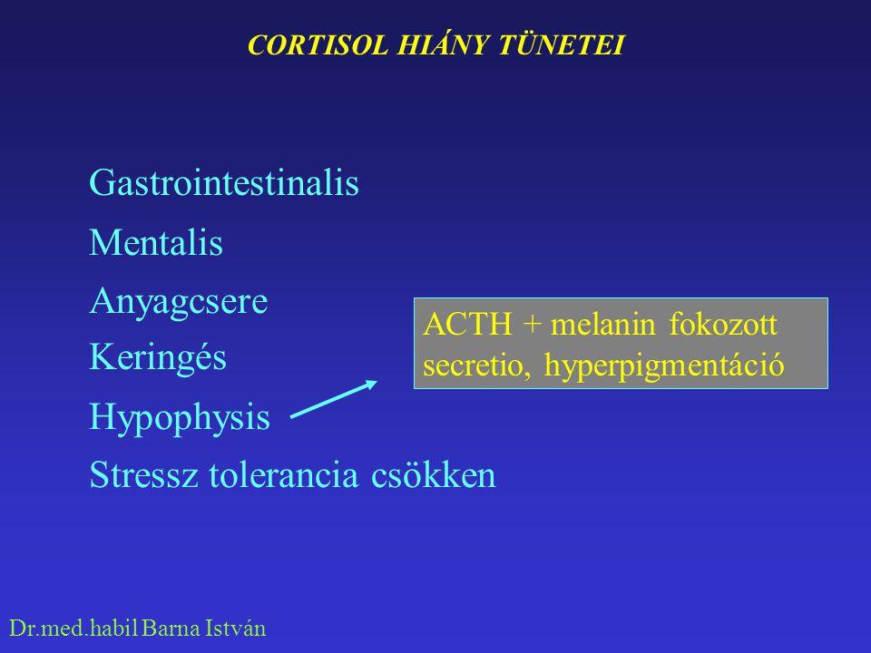 Dr.med.habil Barna István CORTISOL HIÁNY TÜNETEI Gastrointestinalis Mentalis Anyagcsere Keringés Hypophysis Stressz tolerancia csökken Trauma, infekció, műtét
