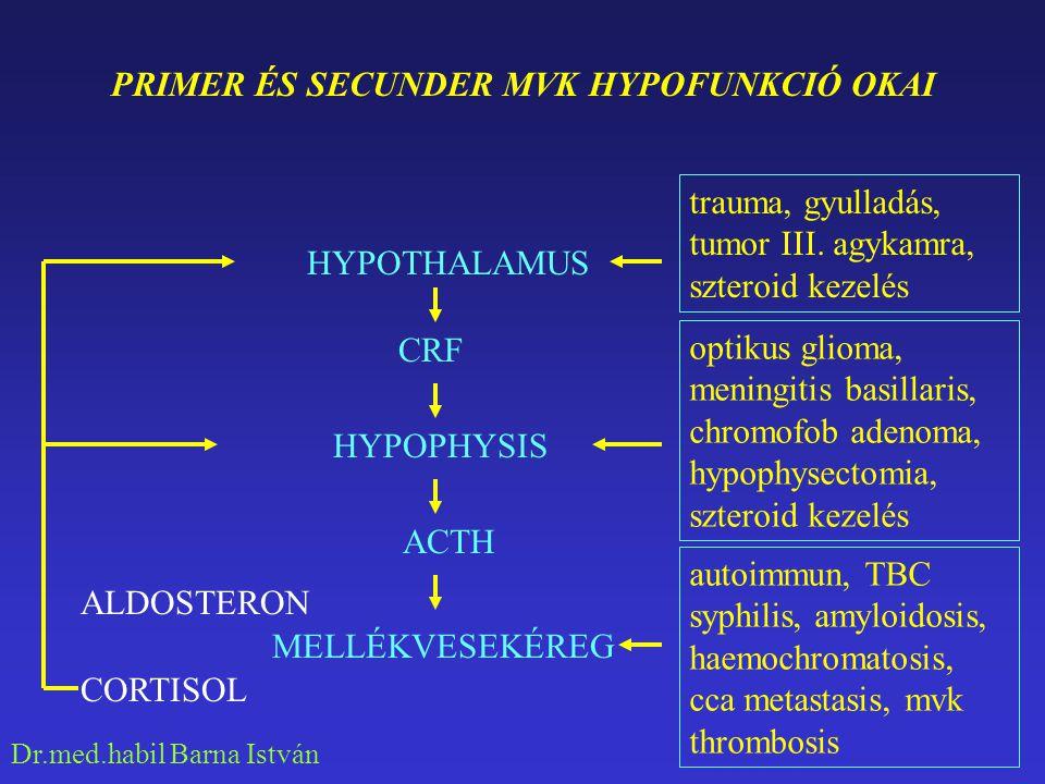 Dr.med.habil Barna István PRIMER MVK HYPOFUNKCIÓ OKAI I.típus.