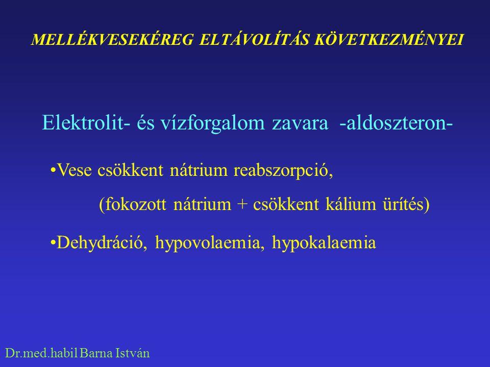 Dr.med.habil Barna István ALDOSZTERON HIÁNY Distalis tubulusban Na  K, Na  H csere  Hyperkalaemia, hyponatraemia Fokozott Na-ürítés + vízürítés, dehydratio, súlyvesztés Haemoconcentratio (ht, vvt  ) viszkozitás  Perctérfogat csökken  hypotonia Vesevéráramlás , GFR , renin , nitrogén retentio – BUN .