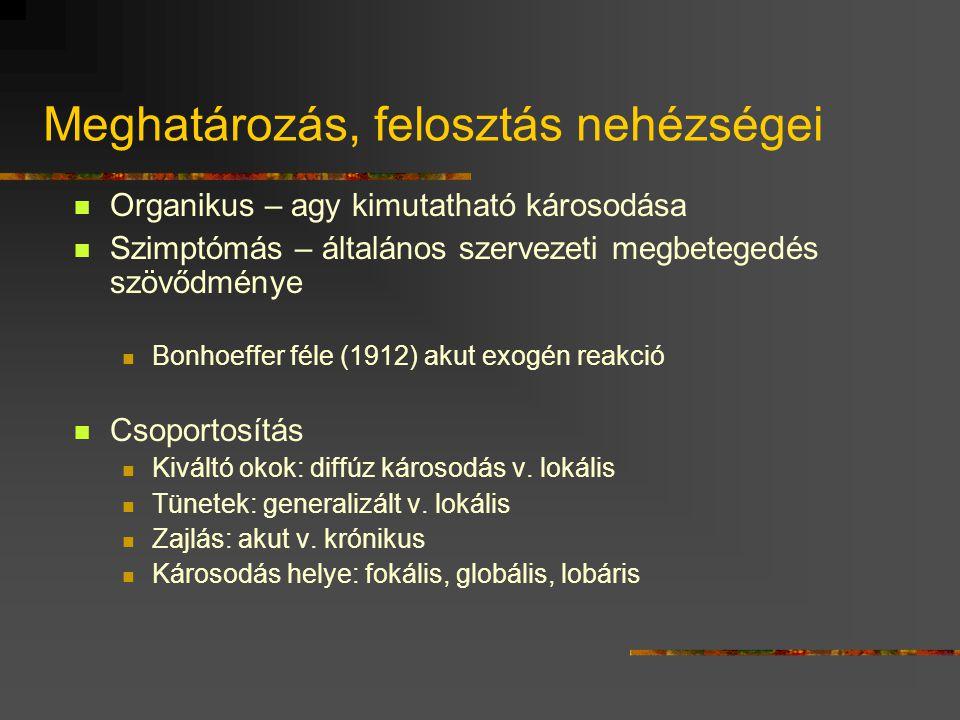 Meghatározás, felosztás nehézségei Organikus – agy kimutatható károsodása Szimptómás – általános szervezeti megbetegedés szövődménye Bonhoeffer féle (1912) akut exogén reakció Csoportosítás Kiváltó okok: diffúz károsodás v.