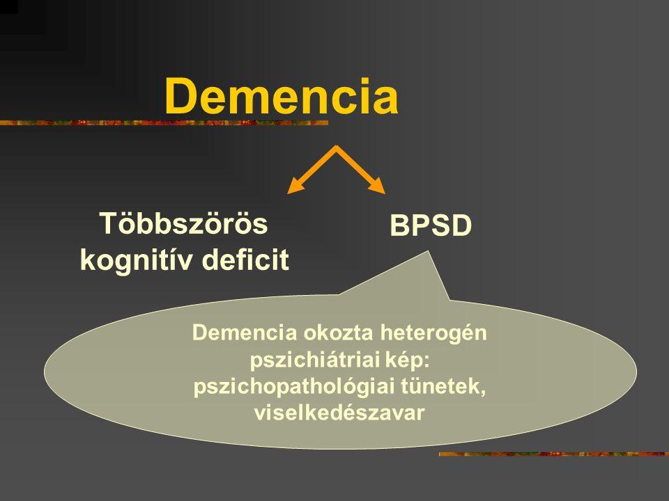 BPSD Többszörös kognitív deficit Demencia Demencia okozta heterogén pszichiátriai kép: pszichopathológiai tünetek, viselkedészavar