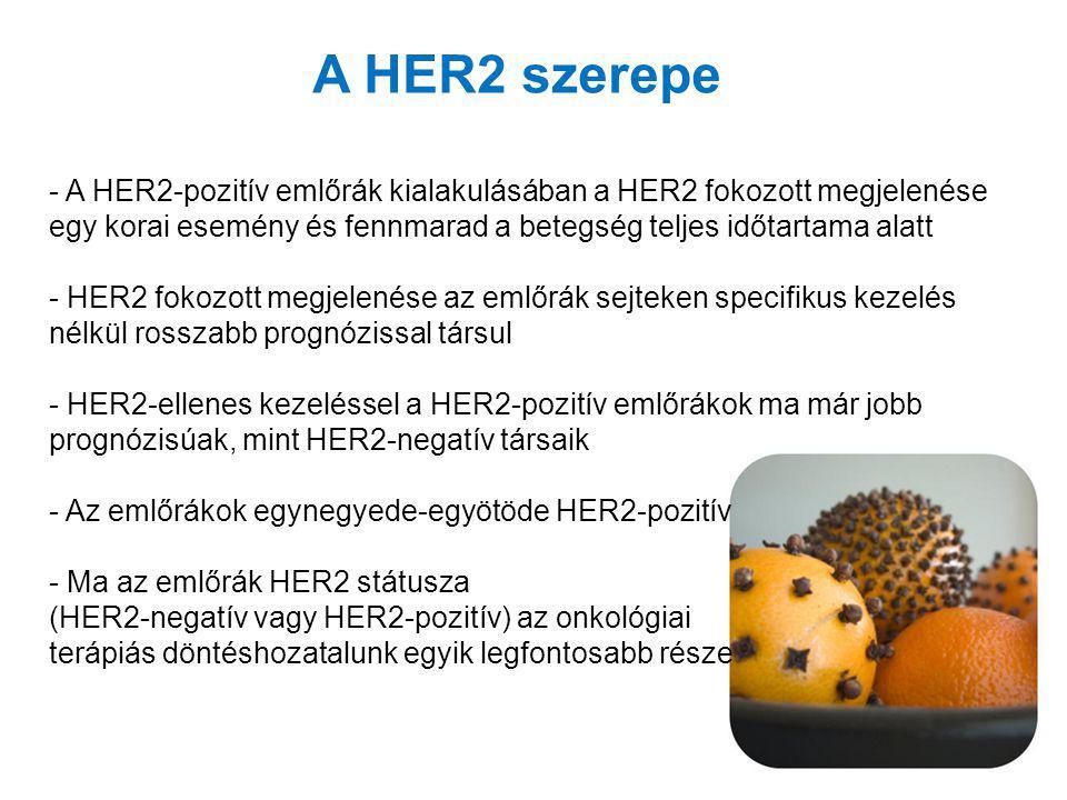 A HER2 szerepe - A HER2-pozitív emlőrák kialakulásában a HER2 fokozott megjelenése egy korai esemény és fennmarad a betegség teljes időtartama alatt -