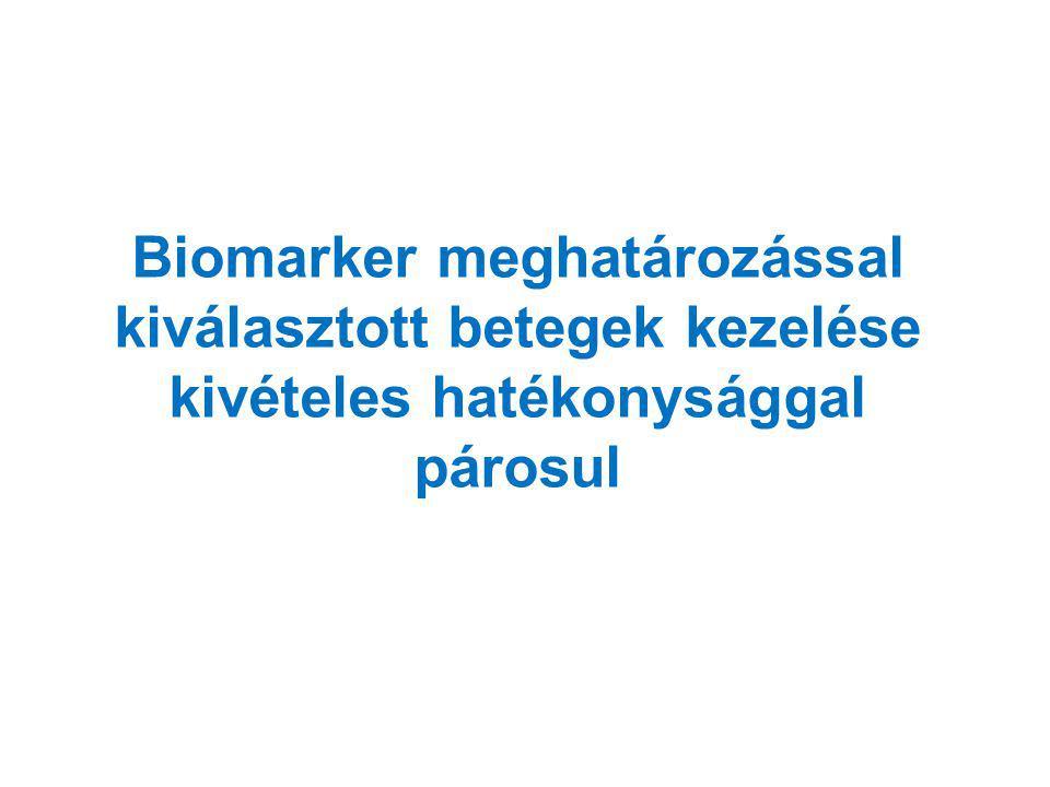 Biomarker meghatározással kiválasztott betegek kezelése kivételes hatékonysággal párosul