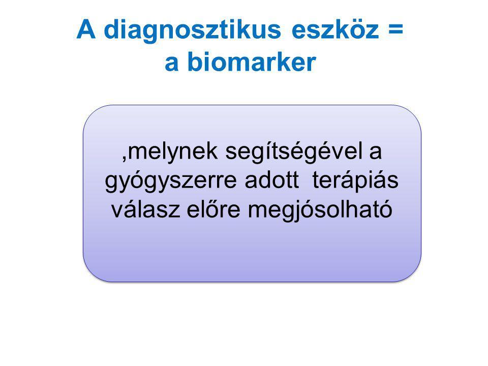 A diagnosztikus eszköz = a biomarker,melynek segítségével a gyógyszerre adott terápiás válasz előre megjósolható