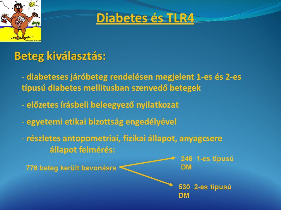 Beteg kiválasztás: - diabeteses járóbeteg rendelésen megjelent 1-es és 2-es típusú diabetes mellitusban szenvedő betegek - előzetes írásbeli beleegyez
