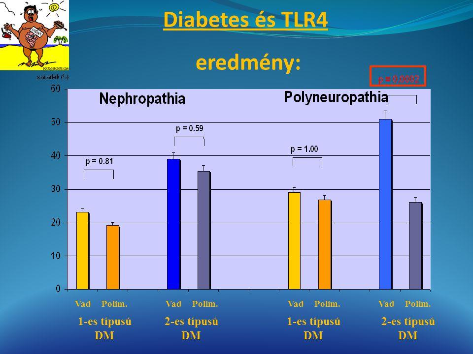 Polim.Vad Polim. 2-es típusú DM 1-es típusú DM Diabetes és TLR4 eredmény: