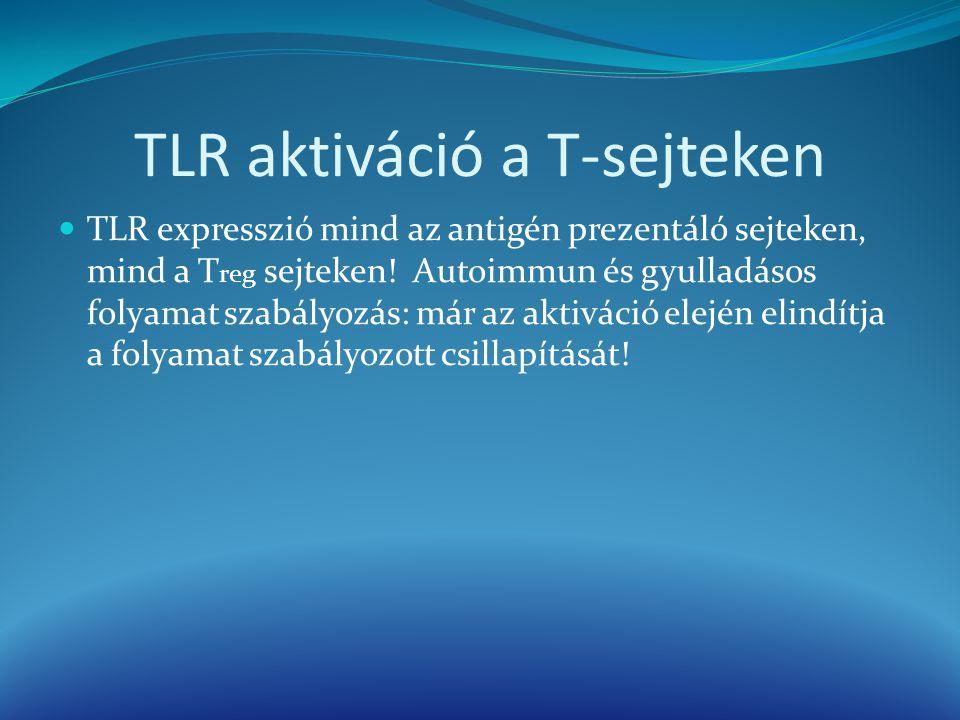 TLR aktiváció a T-sejteken TLR expresszió mind az antigén prezentáló sejteken, mind a T reg sejteken! Autoimmun és gyulladásos folyamat szabályozás: m