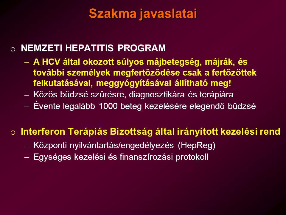 Szakma javaslatai o NEMZETI HEPATITIS PROGRAM –A HCV által okozott súlyos májbetegség, májrák, és további személyek megfertőződése csak a fertőzöttek