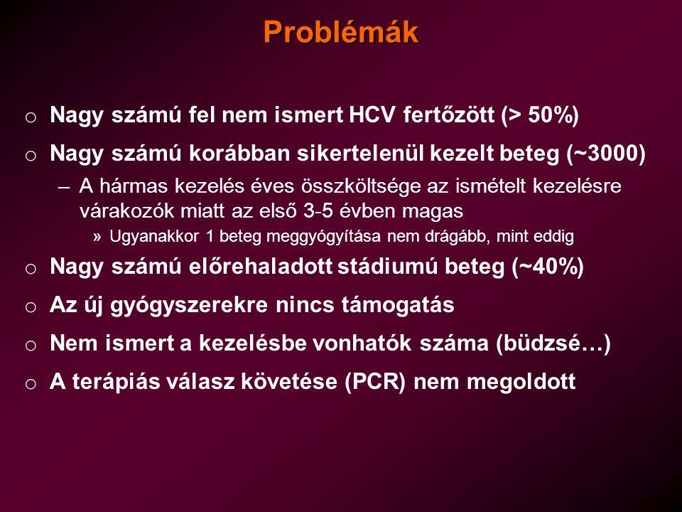 Problémák o Nagy számú fel nem ismert HCV fertőzött (> 50%) o Nagy számú korábban sikertelenül kezelt beteg (~3000) –A hármas kezelés éves összköltség