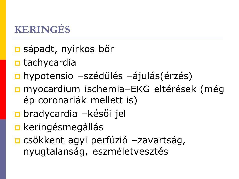 KERINGÉS  sápadt, nyirkos bőr  tachycardia  hypotensio –szédülés –ájulás(érzés)  myocardium ischemia–EKG eltérések (még ép coronariák mellett is)
