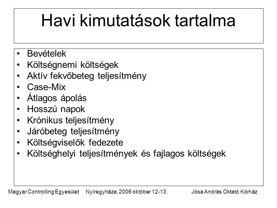 Magyar Controlling Egyesület Nyíregyháza, 2006 október 12-13.Jósa András Oktató Kórház Havi kimutatások tartalma Bevételek Költségnemi költségek Aktív