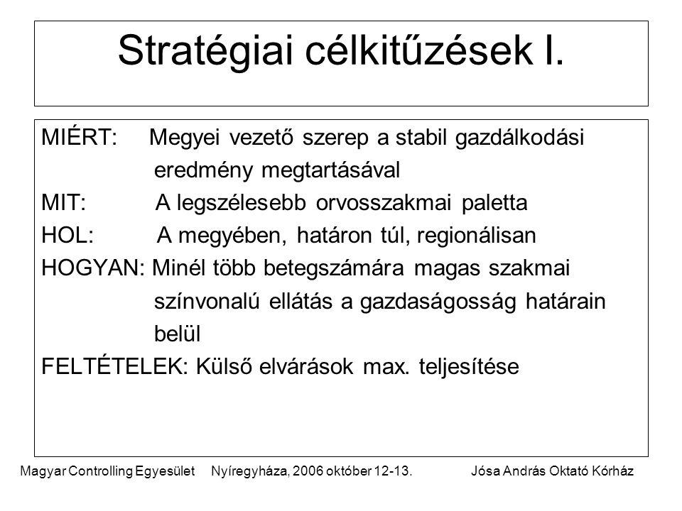 Magyar Controlling Egyesület Nyíregyháza, 2006 október 12-13.Jósa András Oktató Kórház Stratégiai célkitűzések I. MIÉRT: Megyei vezető szerep a stabil