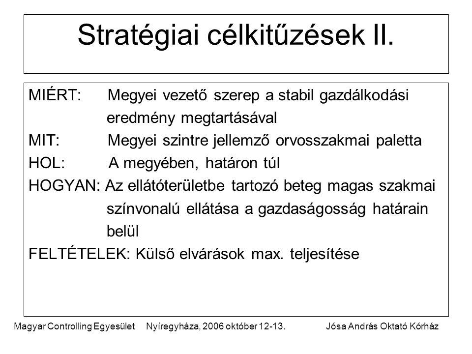 Magyar Controlling Egyesület Nyíregyháza, 2006 október 12-13.Jósa András Oktató Kórház Stratégiai célkitűzések II. MIÉRT: Megyei vezető szerep a stabi
