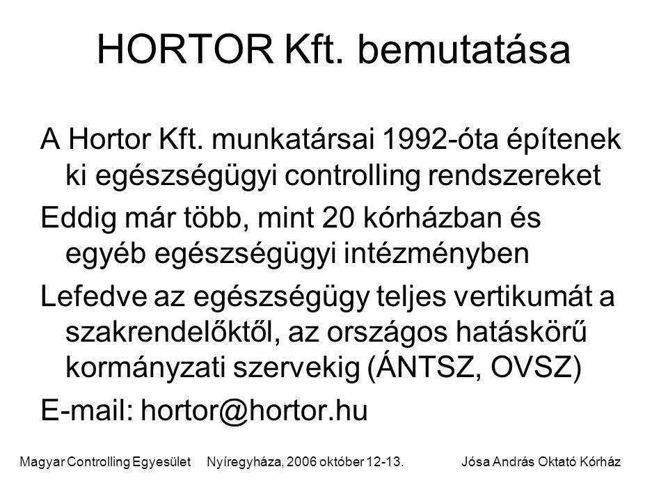 Magyar Controlling Egyesület Nyíregyháza, 2006 október 12-13.Jósa András Oktató Kórház HORTOR Kft. bemutatása A Hortor Kft. munkatársai 1992-óta építe