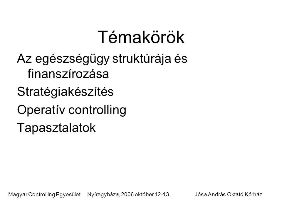 Magyar Controlling Egyesület Nyíregyháza, 2006 október 12-13.Jósa András Oktató Kórház Témakörök Az egészségügy struktúrája és finanszírozása Stratégi