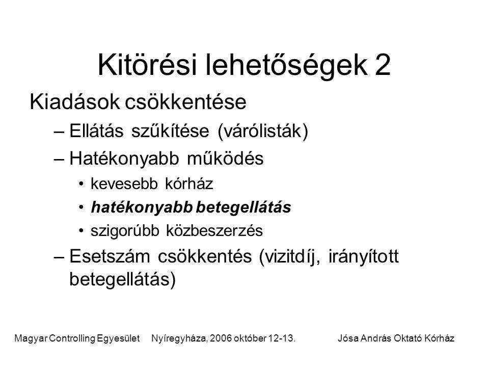 Magyar Controlling Egyesület Nyíregyháza, 2006 október 12-13.Jósa András Oktató Kórház Kitörési lehetőségek 2 Kiadások csökkentése –Ellátás szűkítése