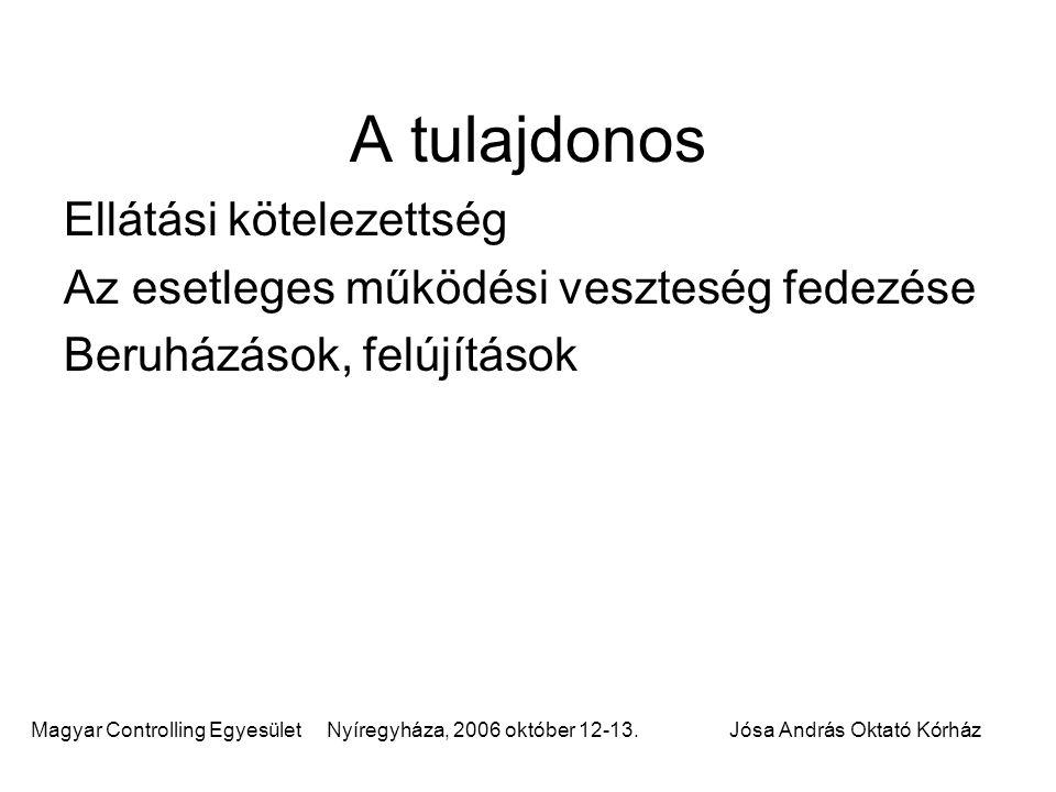 Magyar Controlling Egyesület Nyíregyháza, 2006 október 12-13.Jósa András Oktató Kórház A tulajdonos Ellátási kötelezettség Az esetleges működési veszt