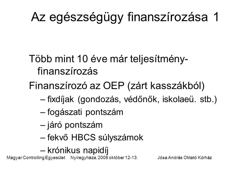Magyar Controlling Egyesület Nyíregyháza, 2006 október 12-13.Jósa András Oktató Kórház Az egészségügy finanszírozása 1 Több mint 10 éve már teljesítmé