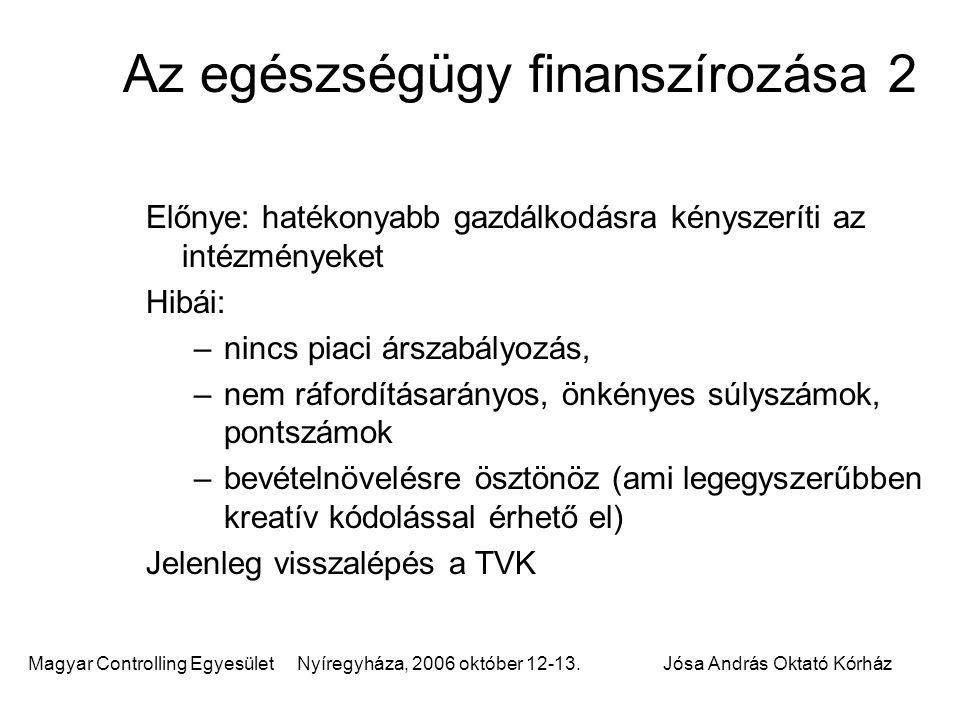 Magyar Controlling Egyesület Nyíregyháza, 2006 október 12-13.Jósa András Oktató Kórház Az egészségügy finanszírozása 2 Előnye: hatékonyabb gazdálkodás