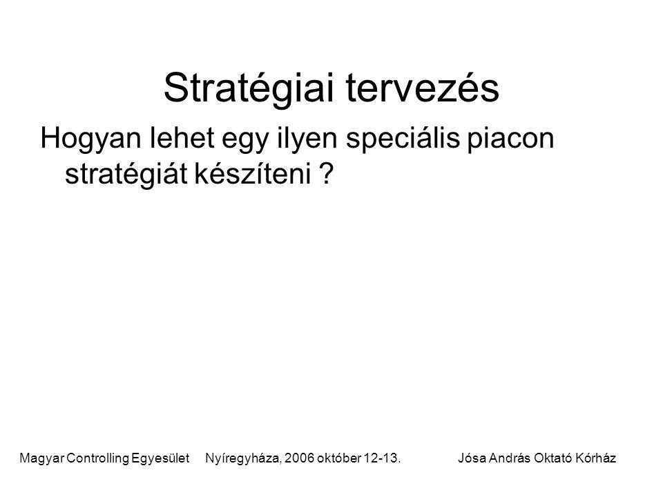 Magyar Controlling Egyesület Nyíregyháza, 2006 október 12-13.Jósa András Oktató Kórház Stratégiai tervezés Hogyan lehet egy ilyen speciális piacon str