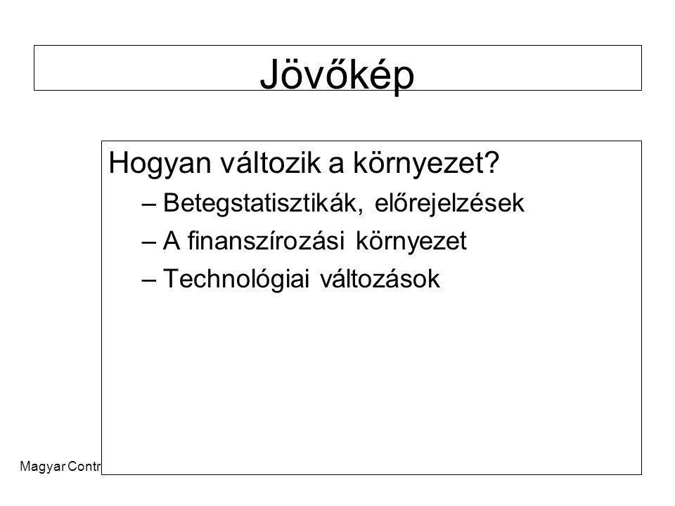 Magyar Controlling Egyesület Nyíregyháza, 2006 október 12-13.Jósa András Oktató Kórház Jövőkép Hogyan változik a környezet? –Betegstatisztikák, előrej