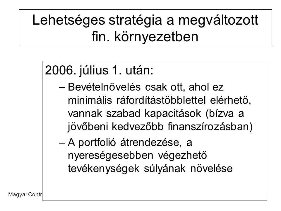 Magyar Controlling Egyesület Nyíregyháza, 2006 október 12-13.Jósa András Oktató Kórház Lehetséges stratégia a megváltozott fin. környezetben 2006. júl