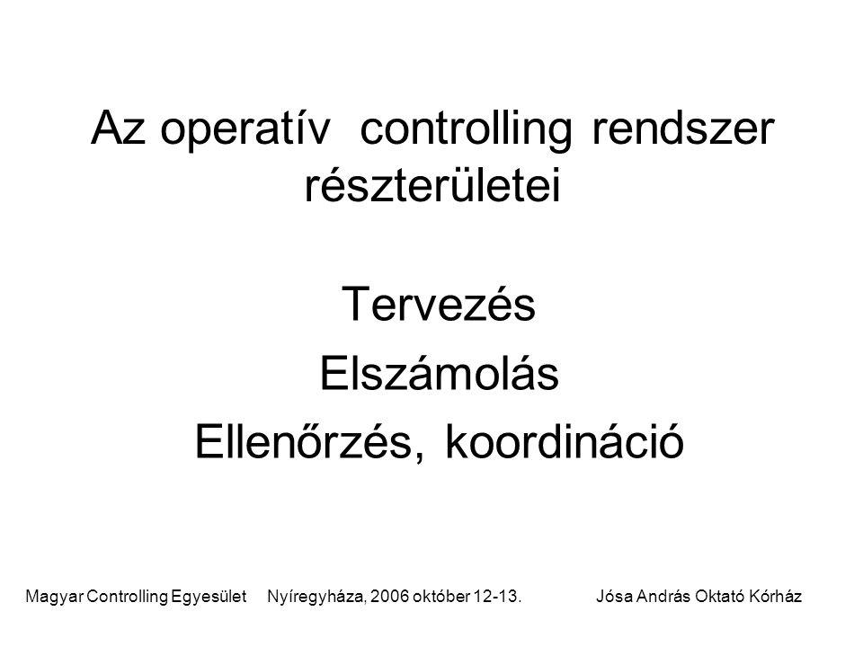 Magyar Controlling Egyesület Nyíregyháza, 2006 október 12-13.Jósa András Oktató Kórház Operatív controlling a magyar egészségügyben Mi mindent neveznek annak.